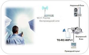 news2913_Toshiba_TO-RC_WiFi-1_rus_news_2